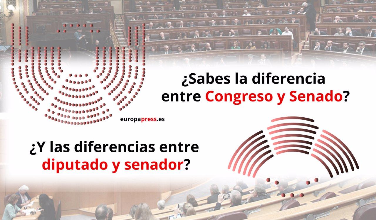 ¿Qué diferencias hay entre diputados y senadores, congreso y senado?