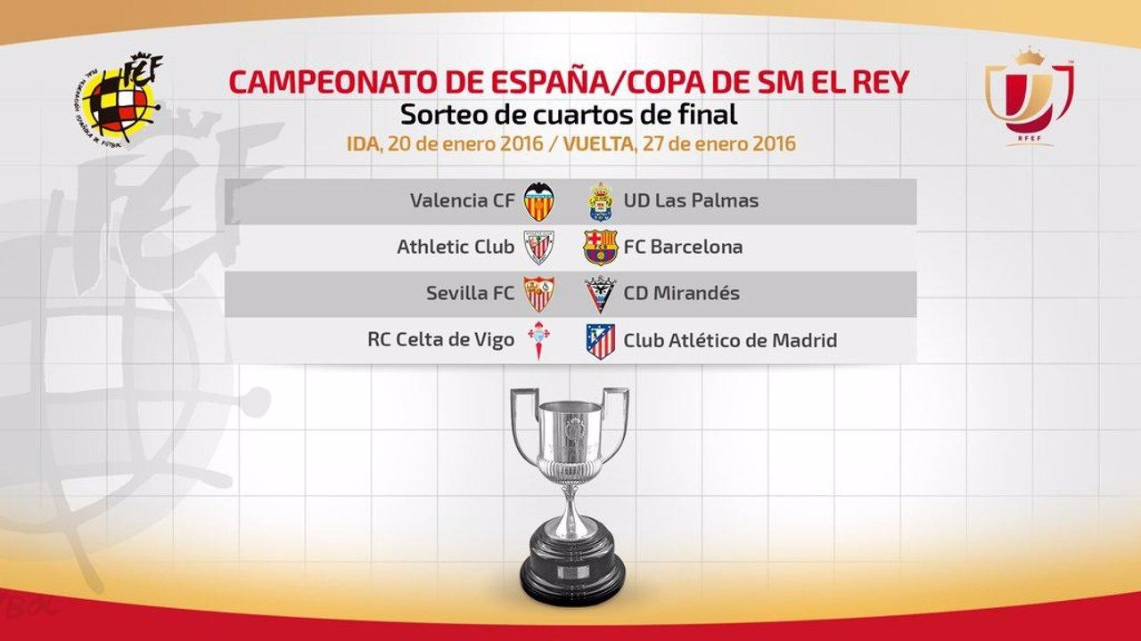 Cuartos de final de la Copa del Rey: Athletic y Barcelona reeditarán ...