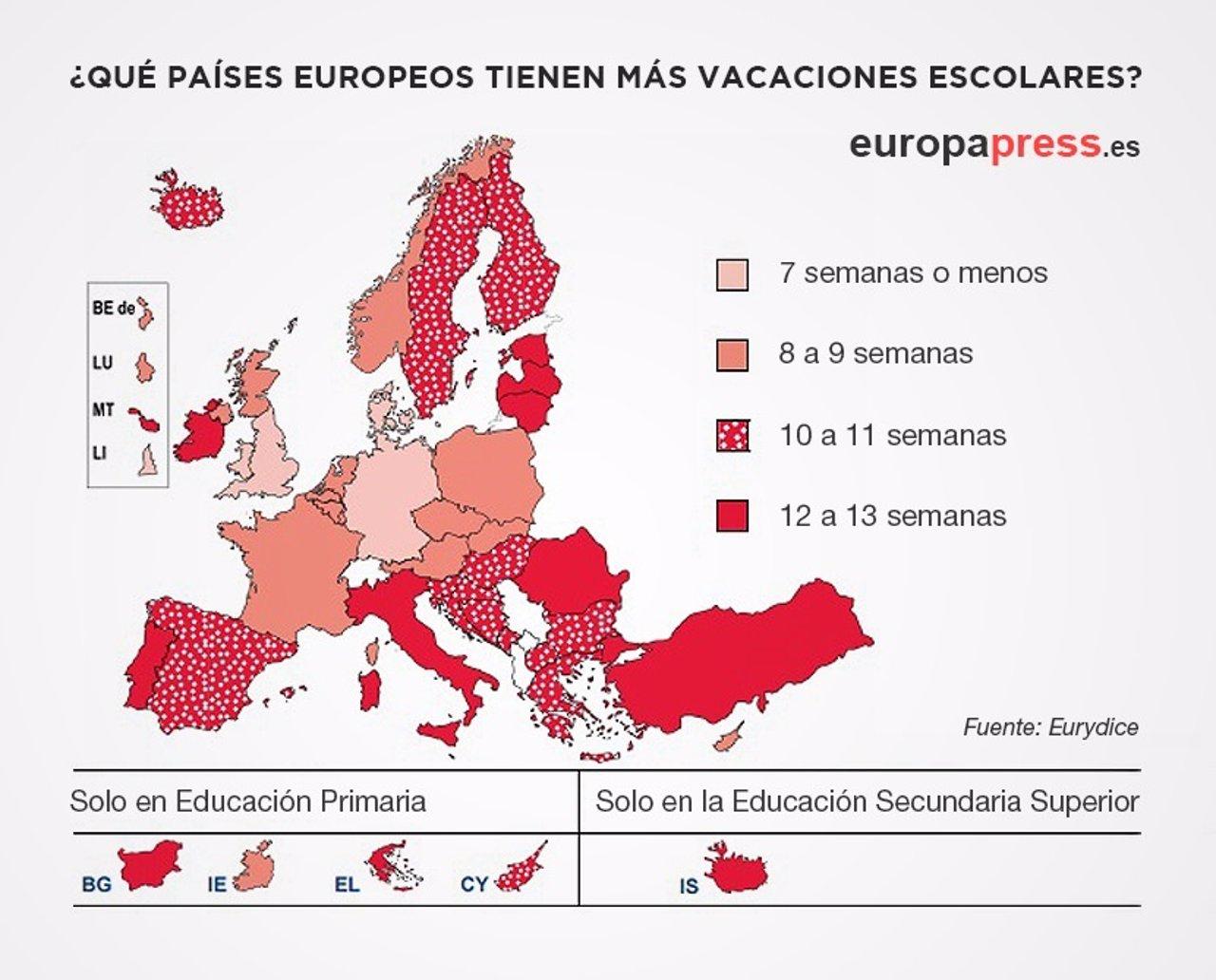 Vacaciones escolares en Europa