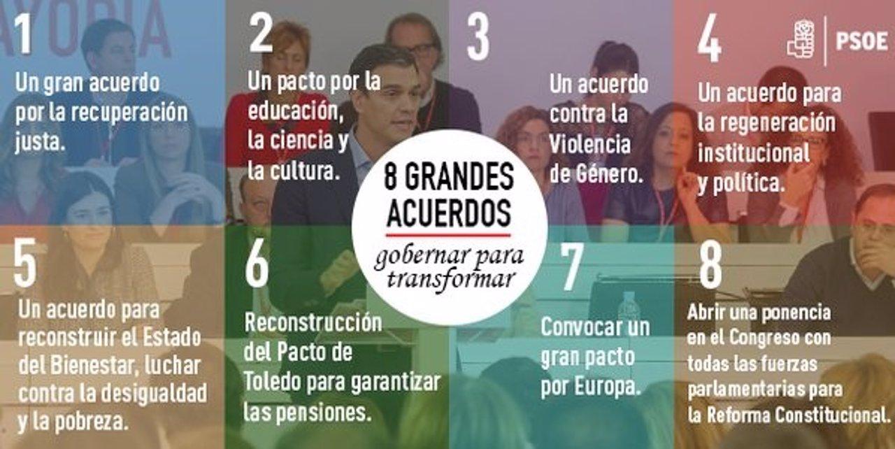 Los 8 acuerdos que Pedro Sánchez ofrecerá para formar