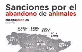 ¿Dónde puedo adoptar a una mascota y cuáles son las multas por abandono de animales?