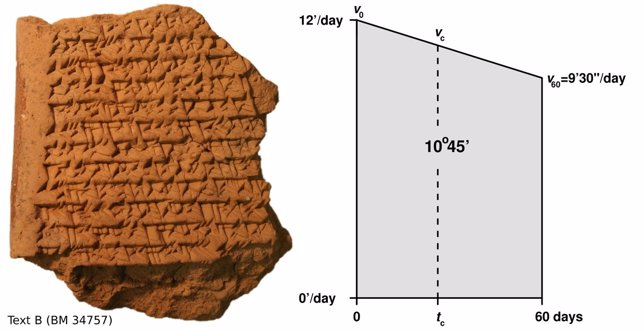 Tablilla astronómica de Babilonia