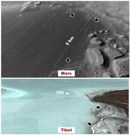 Marte en comparación con el Tibet