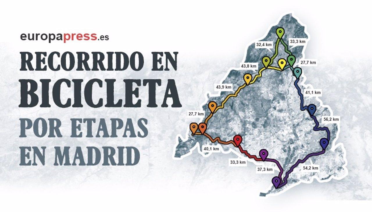 Así será la ruta ciclista circular de 471 kilómetros de Ciclamadrid