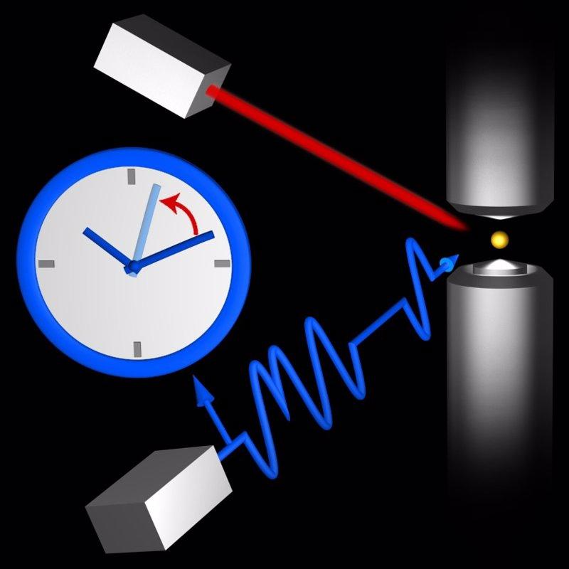 Atómico Precisión La Teoría Un Óptico A Una Reloj Reservada Logra v8nwmN0