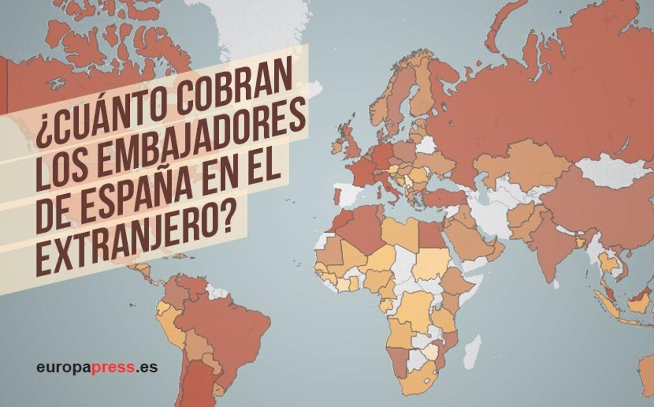 Sueldo de embajadores de España