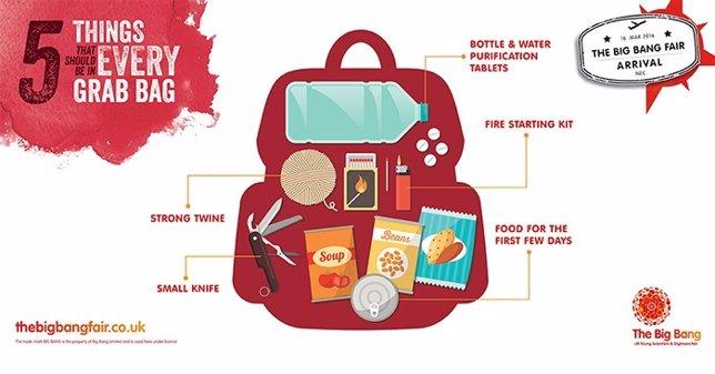 Kit de supervivencia en caso de desastre