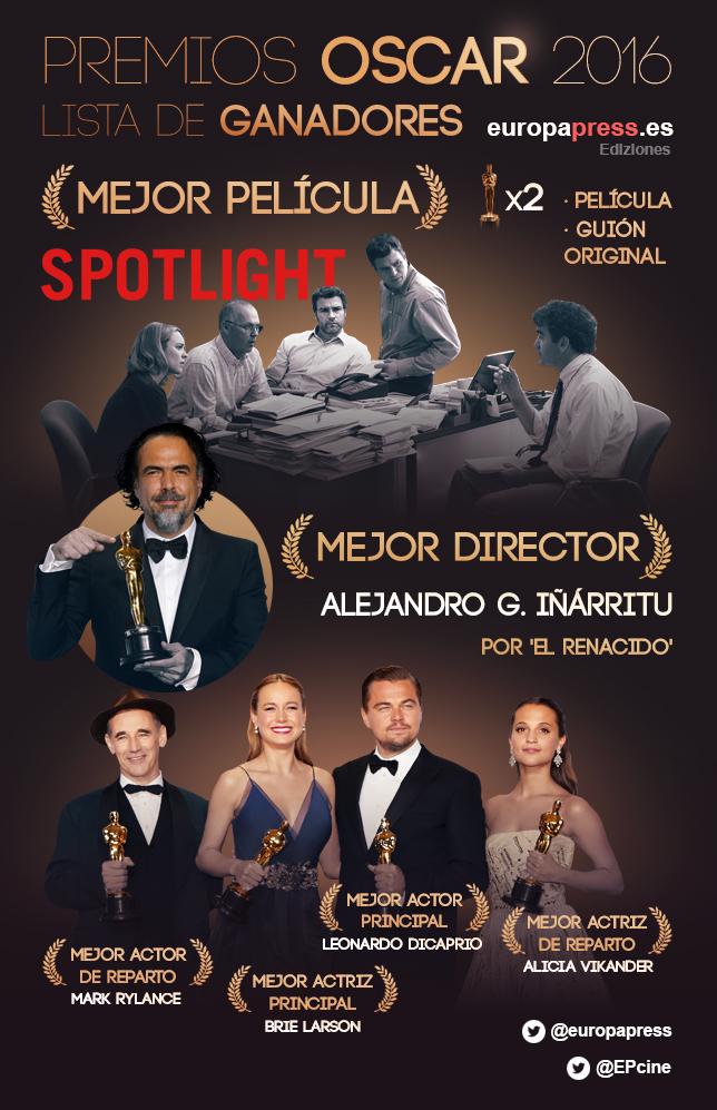 Infografía Oscar