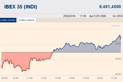 El Ibex 35 suma un 1,34% pero se desploma un 4% en febrero