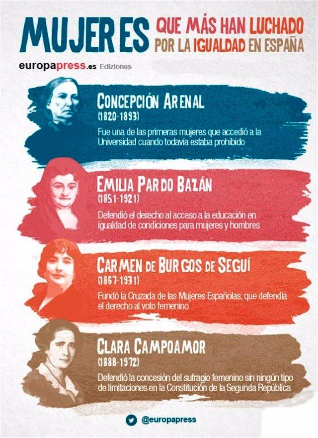 f69216cbf4a8 4 mujeres que más han luchado por la igualdad