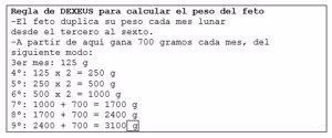 Regla para calcular el peso del feto