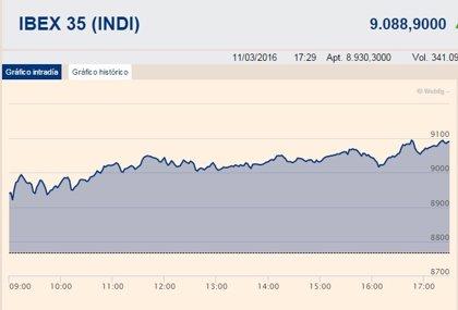 El Ibex 35 firma su mayor subida en el año al dispararse un 3,69% tras la reunión del BCE
