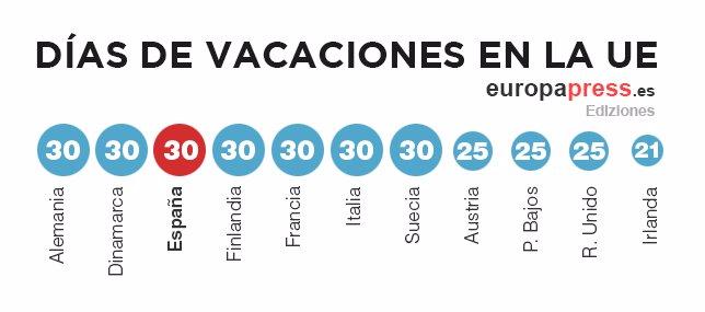 04 Vacaciones