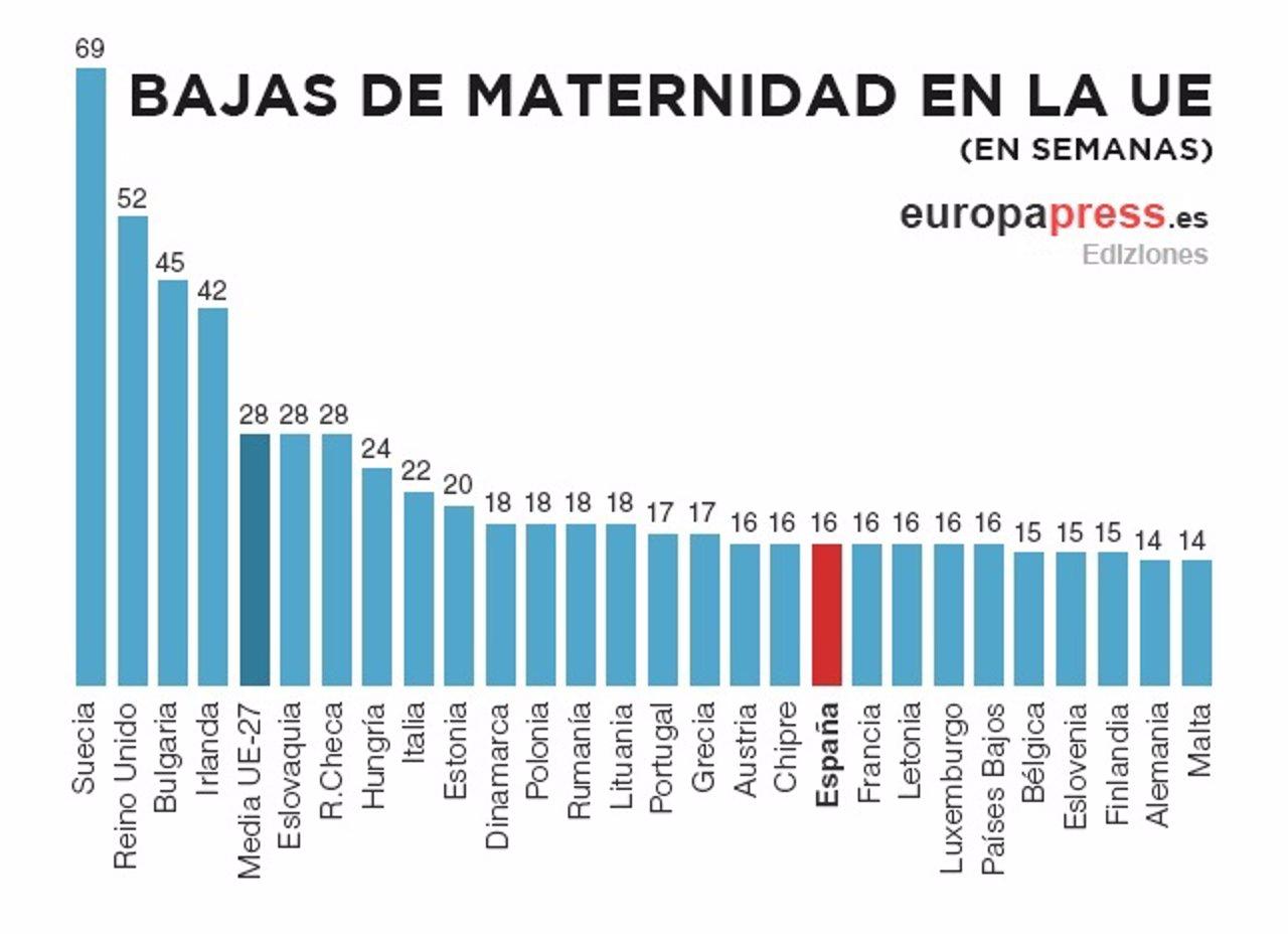 Conciliación laboral y familiar: ¿cuáles son las condiciones en España?