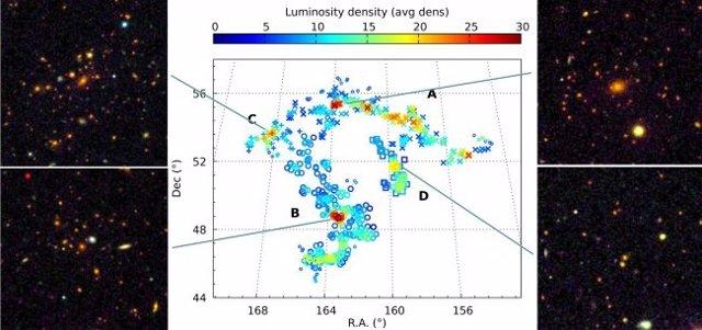Hipercúmulos de galaxias más lejano y masivo