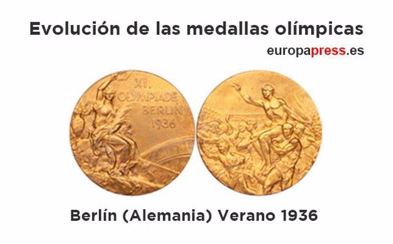 Primeros Juegos Olimpicos Modernos Que Ha Cambiado Desde Entonces