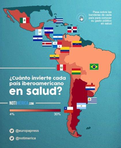 Día Mundial de la Salud: ¿Cuánto invierte cada país de Iberoamérica en sanidad?
