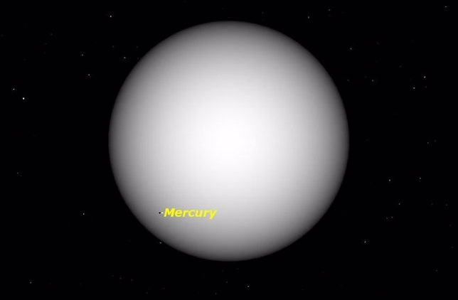 Tránsito de Mercurio