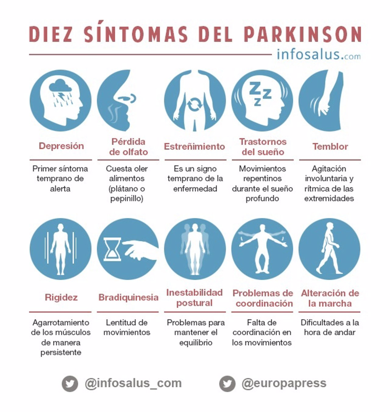 ano ang parkinson s disease Medication reminders for parkinson's disease  12 alarm vibrating parkinson alarm watch and count-down timer 981231 medose parkinson out of.