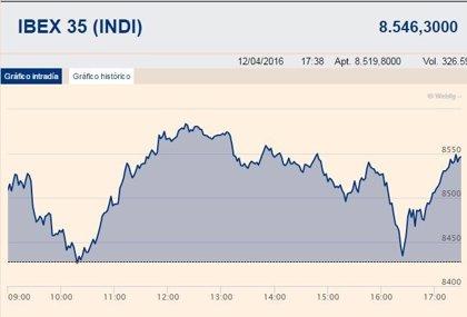 El Ibex avanza un 0,57% y se mantiene por encima de los 8.500 puntos