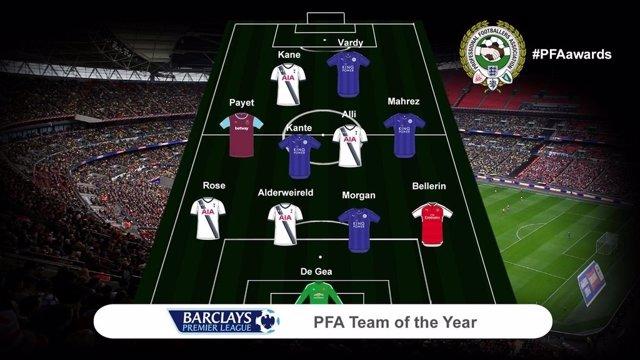 Once ideal de la Premier 2015/2016 para la PFA