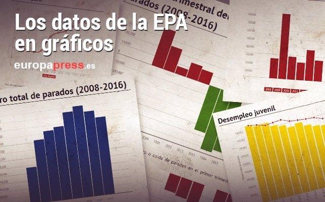 Datos de la EPA