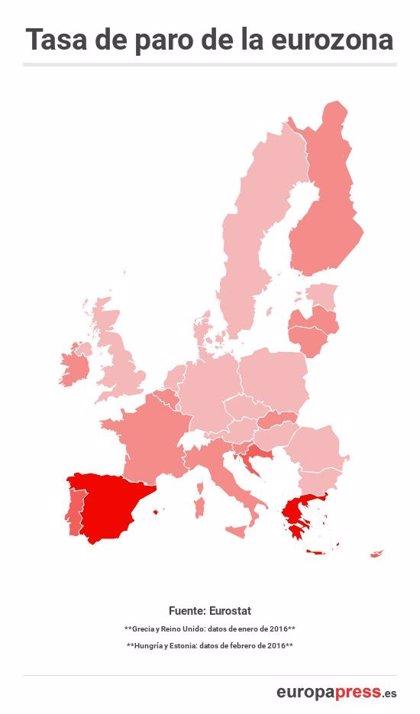 La tasa de paro de la eurozona cae al 10,2% en marzo, su nivel más bajo desde agosto de 2011