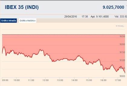 El Ibex 35 cae un 2,62%, hasta los 9.025,7 puntos, pero gana un 3,46% en abril