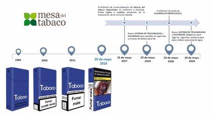 Las cajetillas de tabaco inician cambio de imagen, con un 65% de advertencias sanitarias