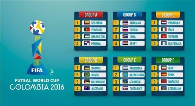 Grupos del Mundial de fútbol sala de Colombia 2016