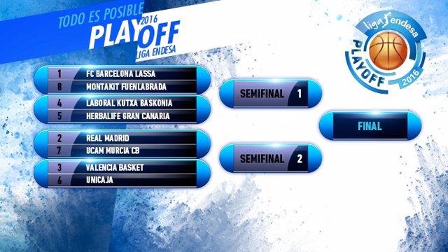 Cuadro play-offs Liga Endesa 2016