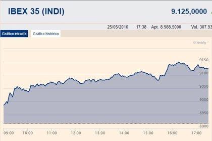 El Ibex 35 gana un 2,32% y recupera los 9.100 puntos gracias a la banca