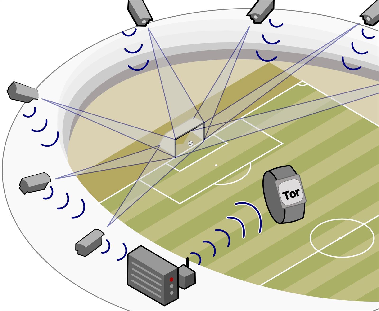 Resultado de imagen para mundial 2018 tecnologia linea de gol