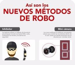 Nuevos métodos de robo según Securitas Direct