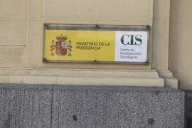 El CIS vuelve a dar la victoria al PP mientras Podemos gana al PSOE en votos y escaños