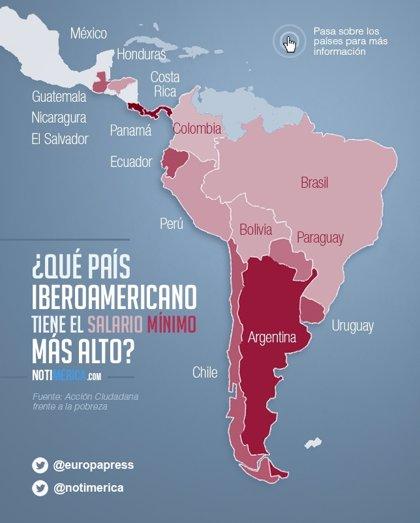 ¿Qué país iberoamericano tiene el salario mínimo más alto?