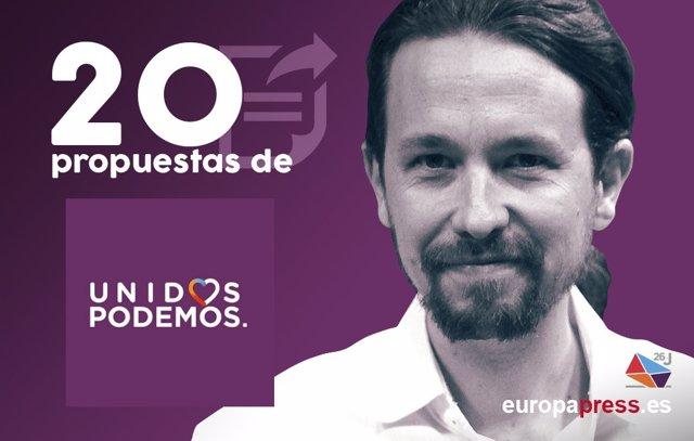 20 Propuestas Del Programa De Unidos Podemos