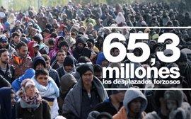 Nuevo récord de desplazados en el mundo: 65,3 millones en 2015