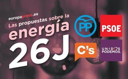 Medidas sobre la energía propuestas por los partidos para el 26J