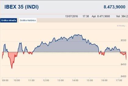 El Ibex cede un 0,38% y rompe con cuatro jornadas en positivo
