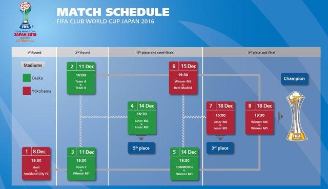 Calendario Mundial Clubes.El Real Madrid Debutara El 15 De Diciembre En El Mundial De Clubes De Japon