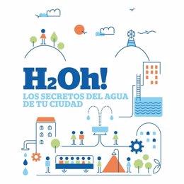 Cartel de la exposición 'H2Oh!'