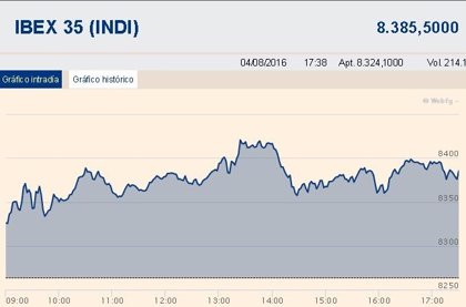 El Ibex 35 gana un 1,48% y se anota su primera subida en agosto