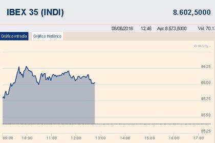 El Ibex 35 mantiene las ganancias a media sesión (+0,7%) y lucha por los 8.600 puntos