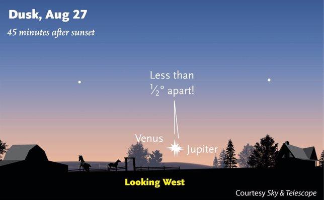 Conjunción Venus-Júpiter