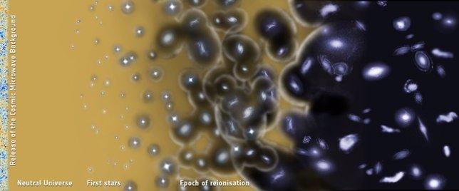 Reionización cósmica