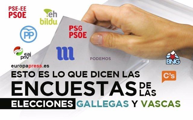 Esto es lo que dicen las encuestas de las elecciones gallegas y vascas