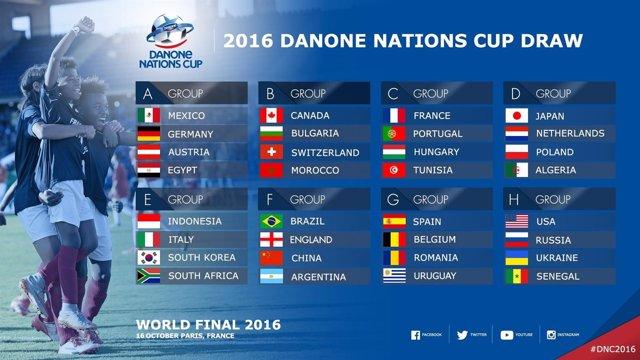 Emparejamientos iniciales de la Danone Nations Cup 2016 París