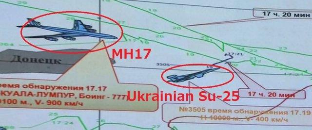 Gráfico de la situación del avión malasio MH17 y el caza Su-25 ucraniano
