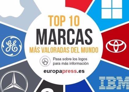 ¿Cuáles son las mejores marcas del mundo en 2016?